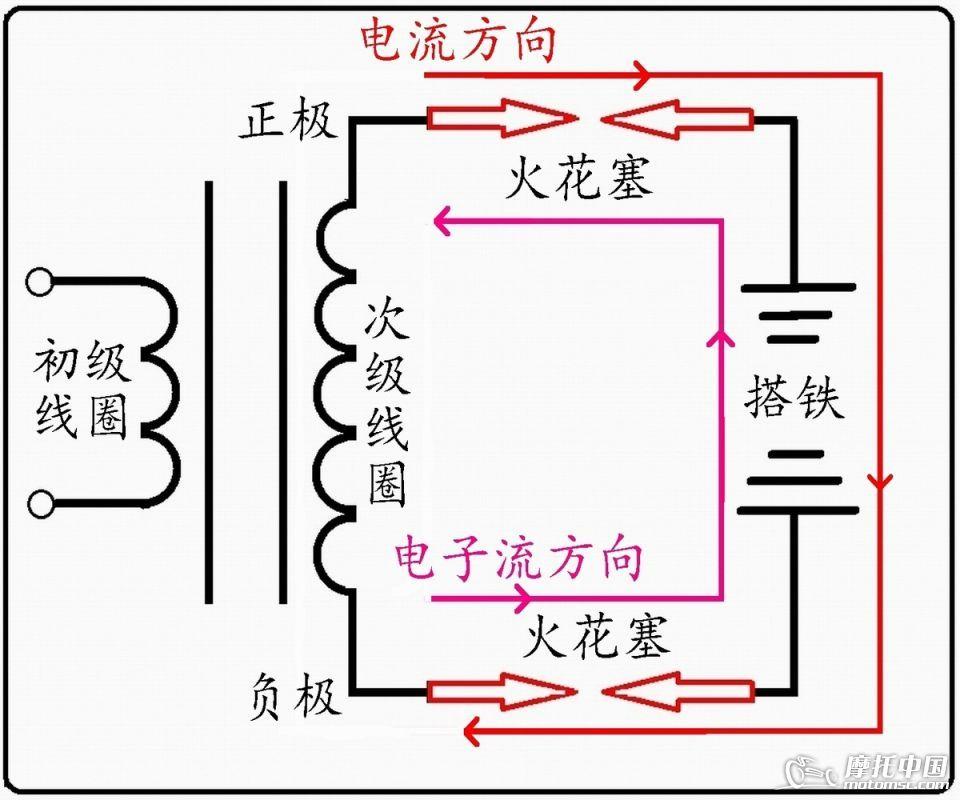 双头高压包的点火原理如图22所示,两条高压线上分别各接一